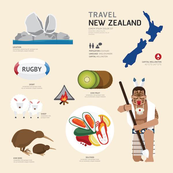 nový zéland infografika