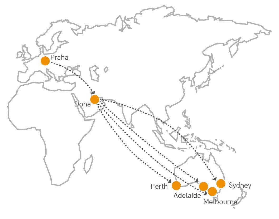 Mapy letu Qatar